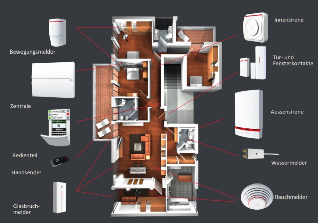 mse gmbh der allrounder. Black Bedroom Furniture Sets. Home Design Ideas